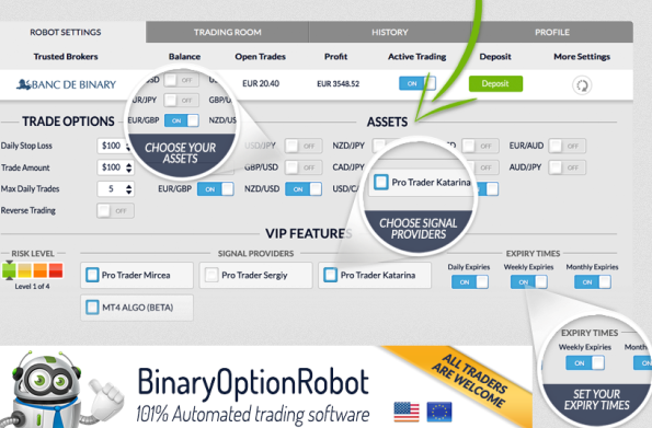 binary options robot helps to gain profits