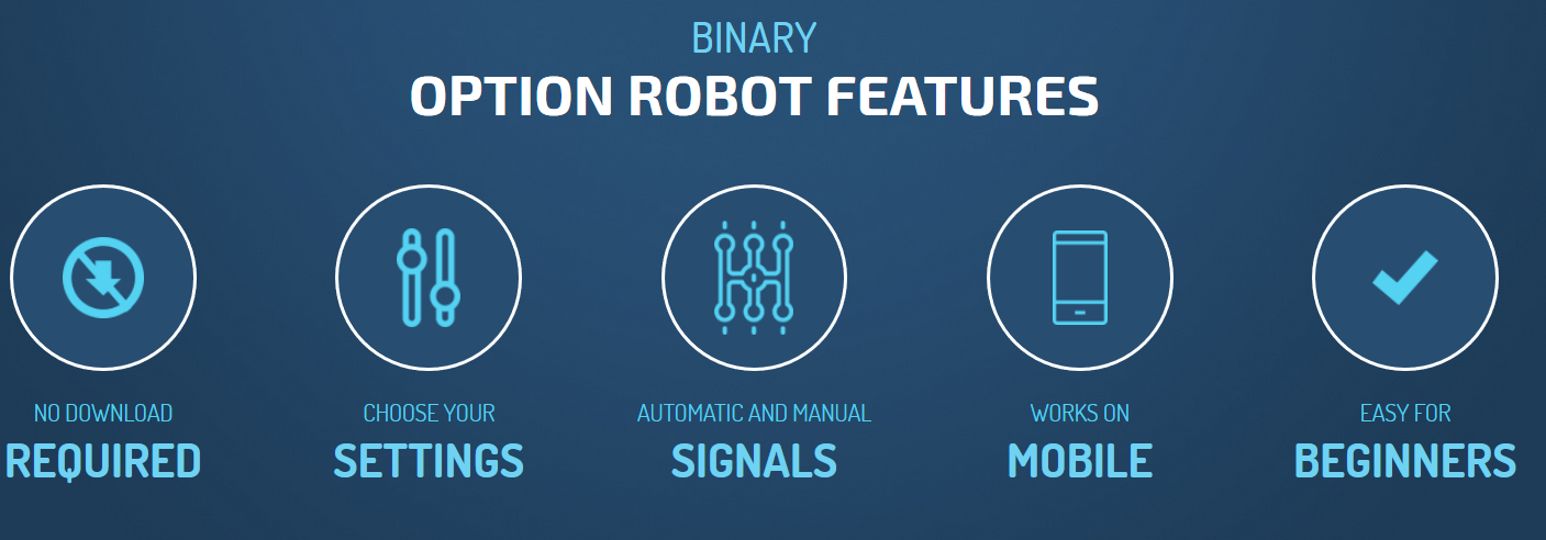 binaryrobot365 features
