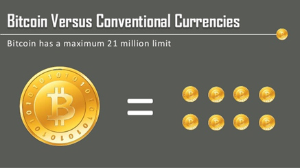 bitcoin-vs-currency
